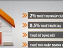 [Video] Bỏ đề xuất nộp thuế VAT đối với hoạt động sang tên sổ đỏ